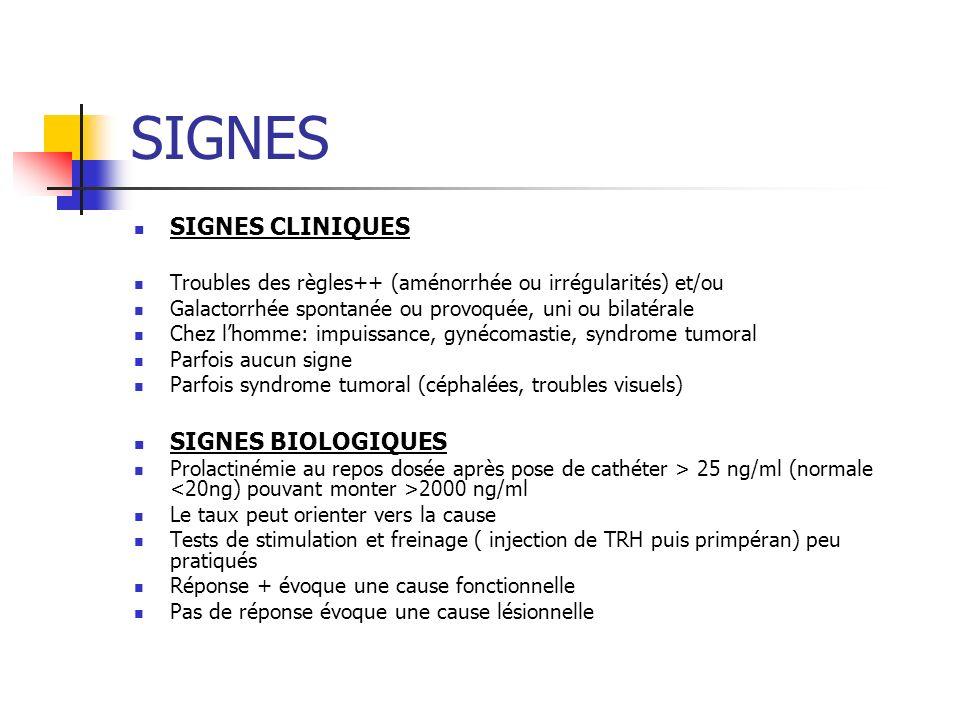 SIGNES SIGNES CLINIQUES SIGNES BIOLOGIQUES