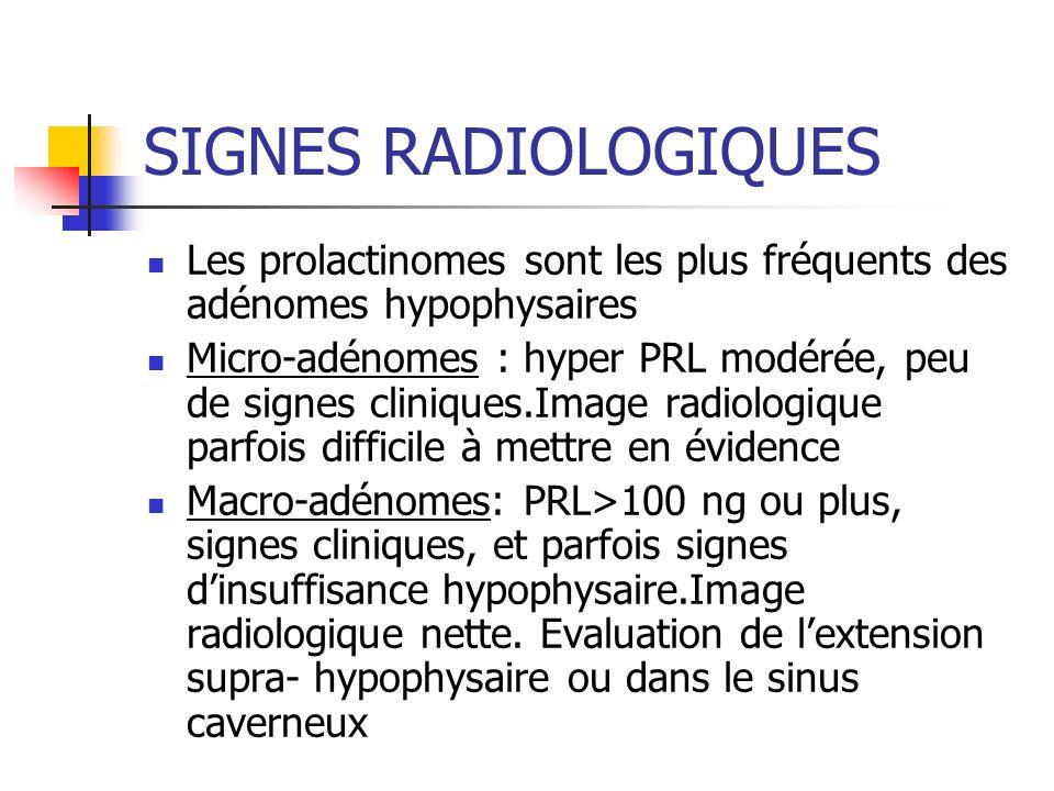 SIGNES RADIOLOGIQUES Les prolactinomes sont les plus fréquents des adénomes hypophysaires.