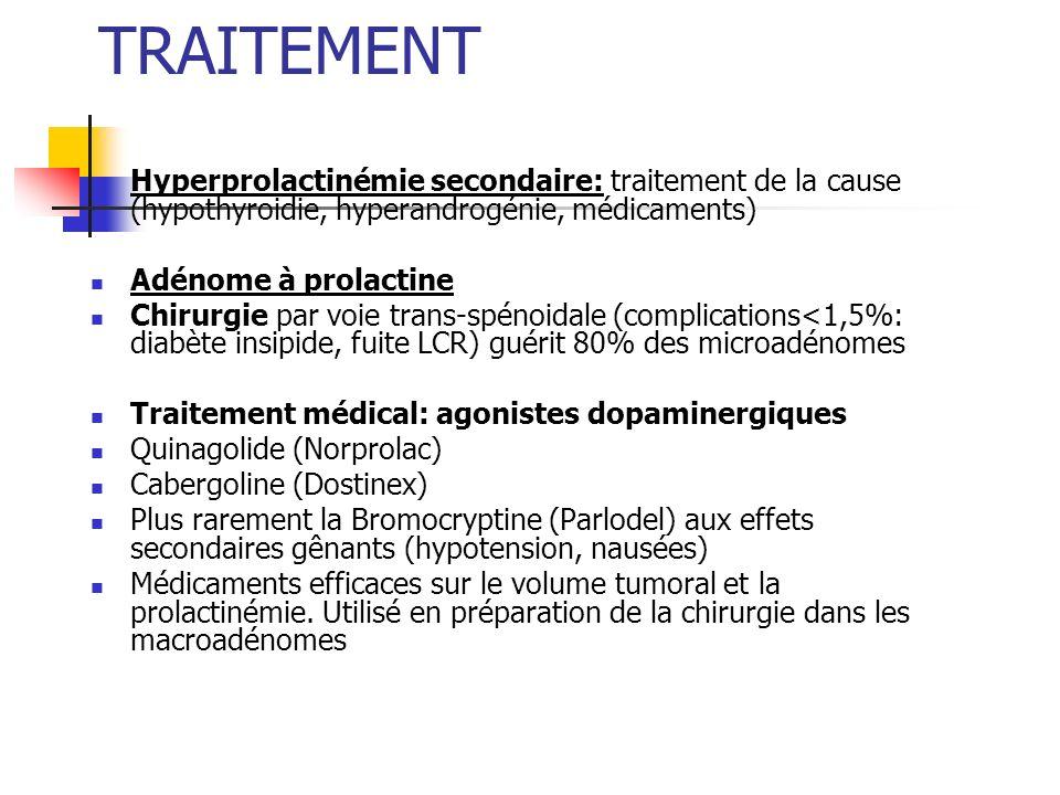 TRAITEMENT Hyperprolactinémie secondaire: traitement de la cause (hypothyroidie, hyperandrogénie, médicaments)
