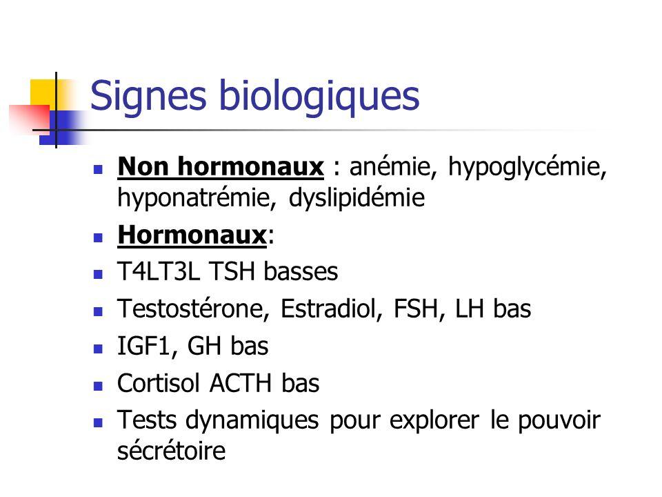Signes biologiques Non hormonaux : anémie, hypoglycémie, hyponatrémie, dyslipidémie. Hormonaux: T4LT3L TSH basses.