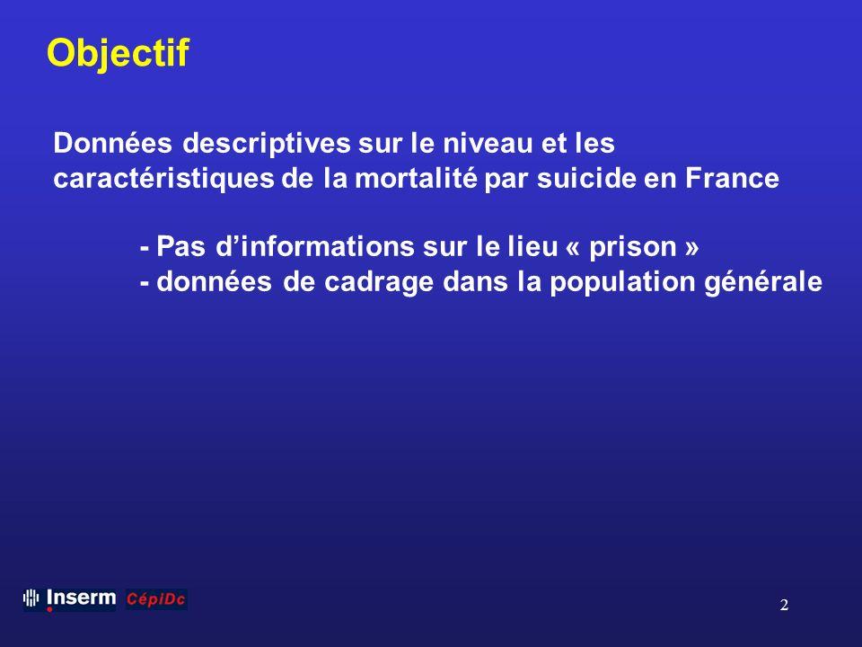 Objectif Données descriptives sur le niveau et les caractéristiques de la mortalité par suicide en France.