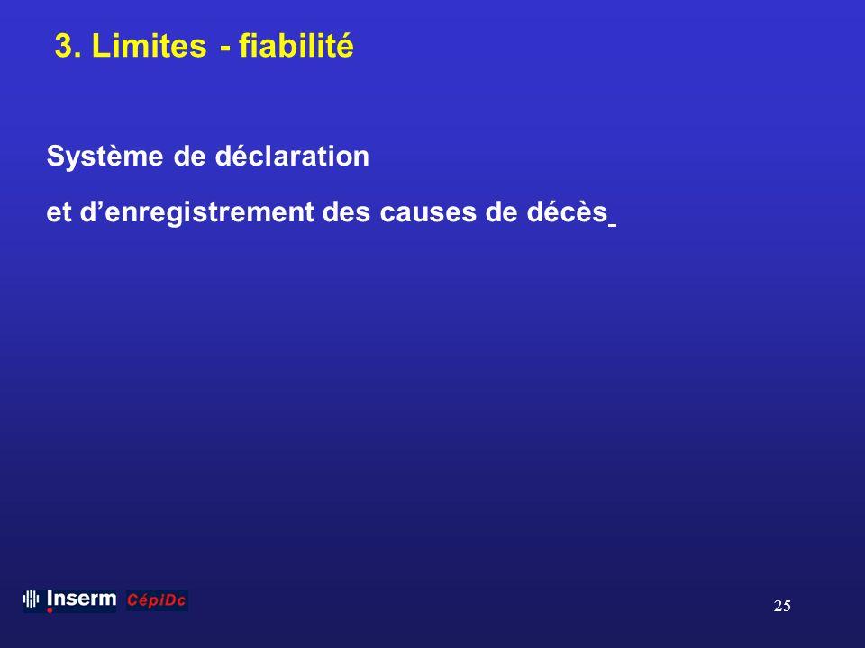 3. Limites - fiabilité Système de déclaration