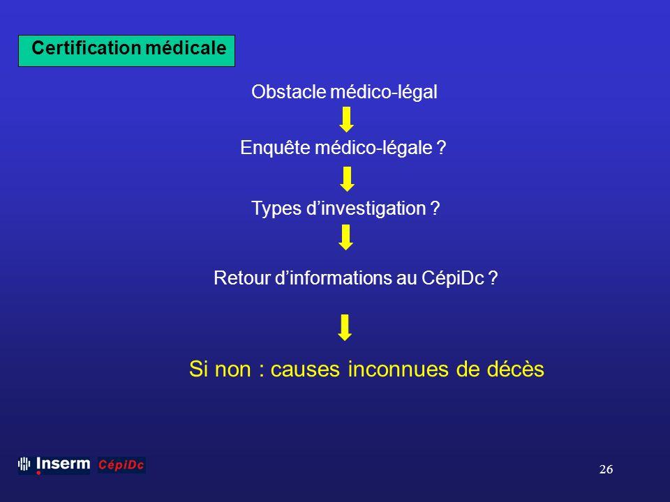 Certification médicale