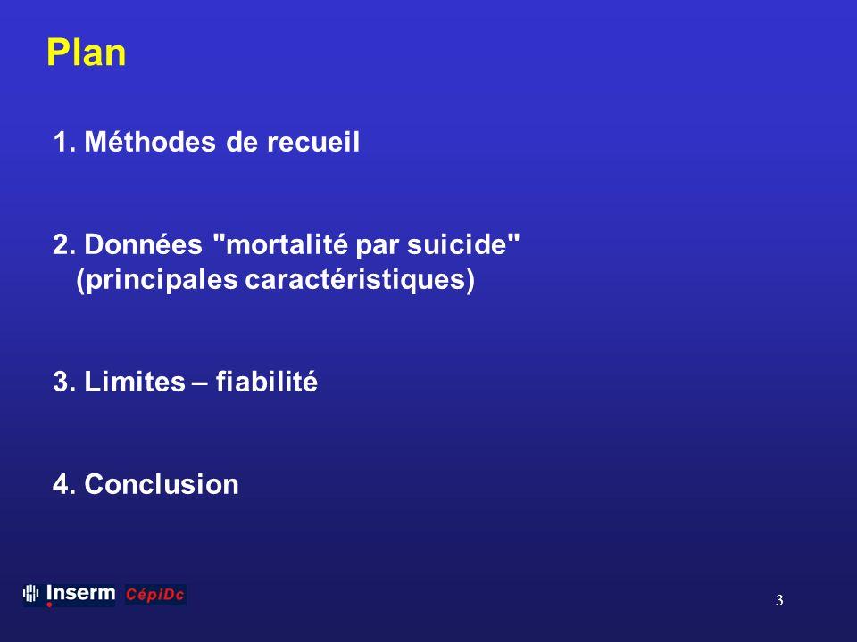 Plan 1. Méthodes de recueil 2. Données mortalité par suicide