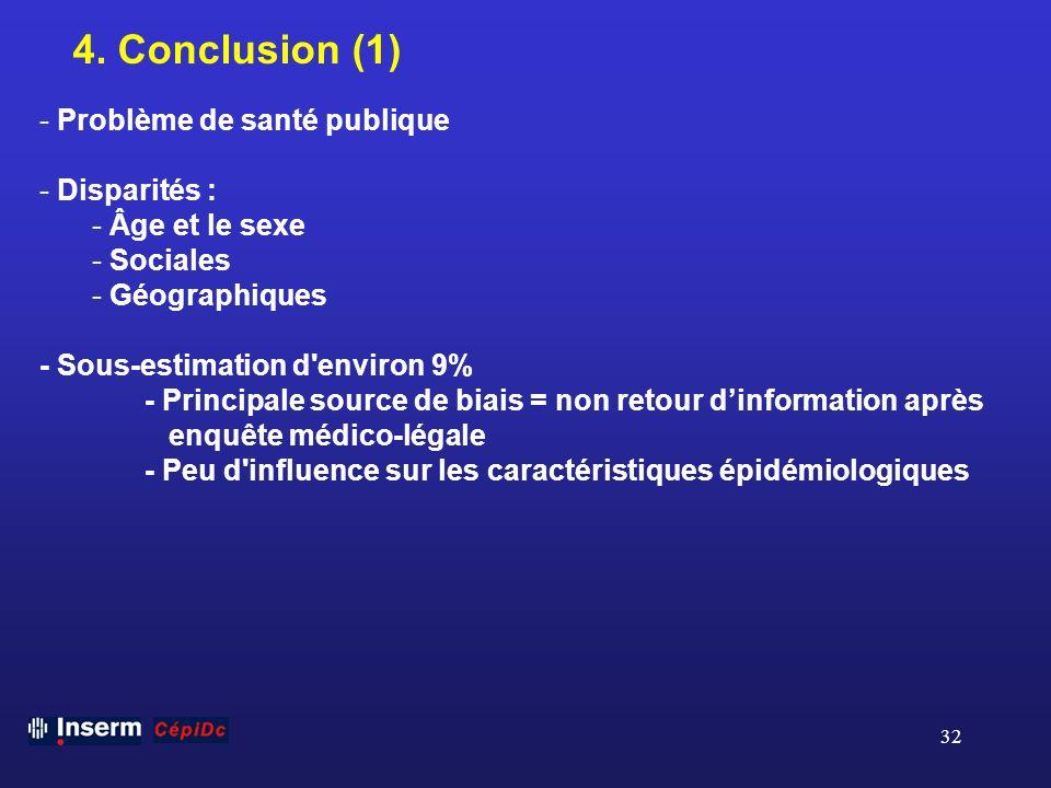 4. Conclusion (1) Problème de santé publique Disparités :