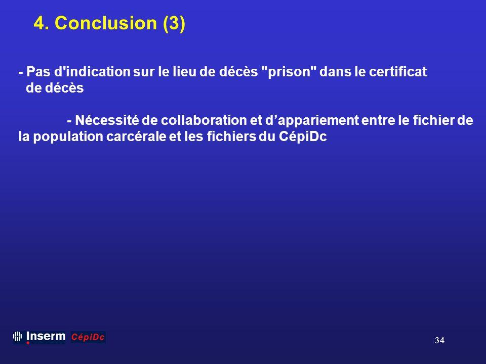 4. Conclusion (3) - Pas d indication sur le lieu de décès prison dans le certificat. de décès.