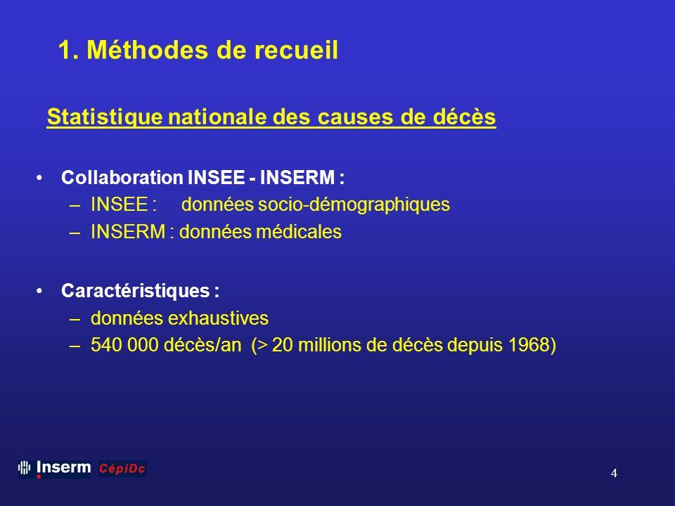 1. Méthodes de recueil Statistique nationale des causes de décès