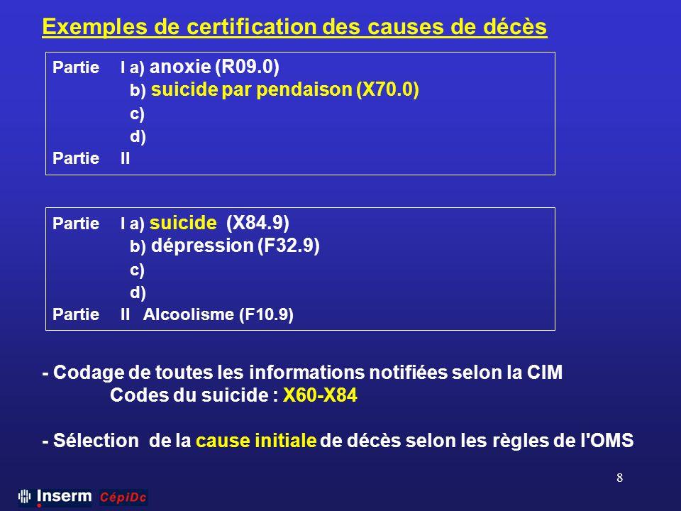 Exemples de certification des causes de décès