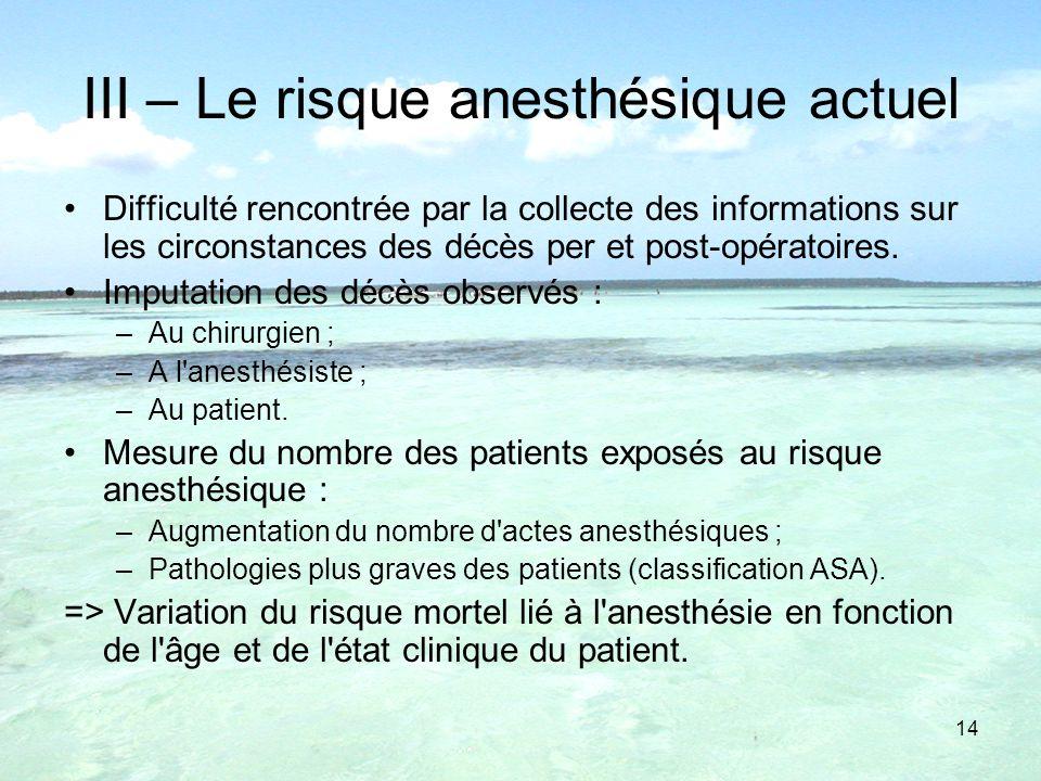 III – Le risque anesthésique actuel