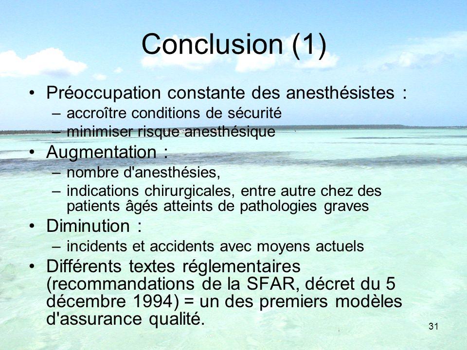 Conclusion (1) Préoccupation constante des anesthésistes :