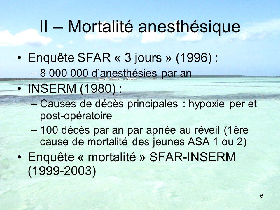 II – Mortalité anesthésique
