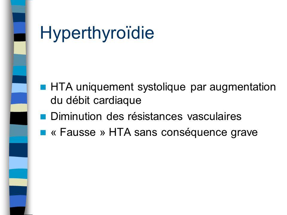 Hyperthyroïdie HTA uniquement systolique par augmentation du débit cardiaque. Diminution des résistances vasculaires.