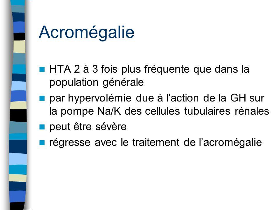 Acromégalie HTA 2 à 3 fois plus fréquente que dans la population générale.