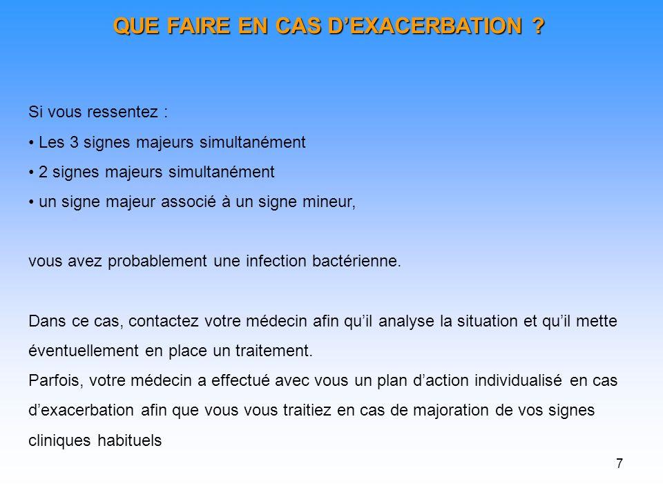 QUE FAIRE EN CAS D'EXACERBATION