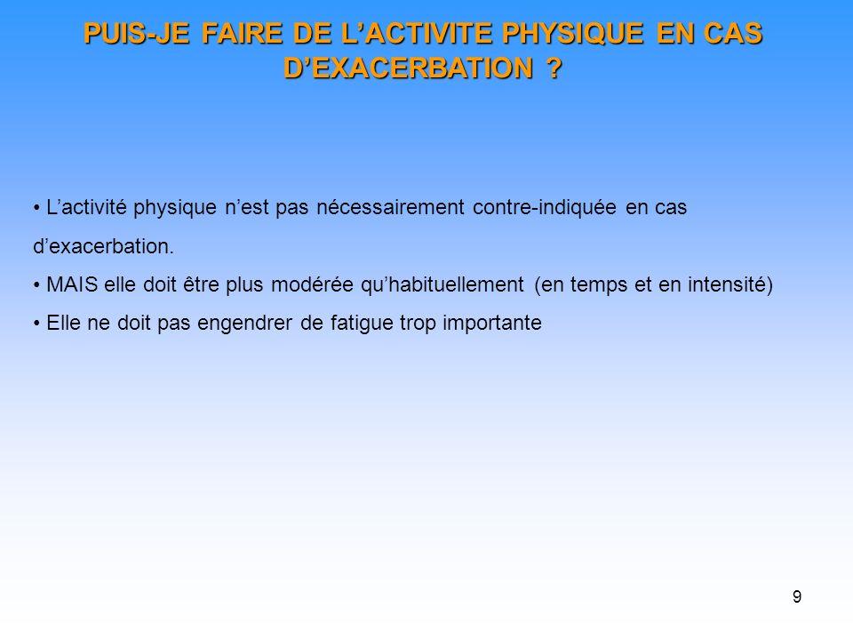 PUIS-JE FAIRE DE L'ACTIVITE PHYSIQUE EN CAS D'EXACERBATION