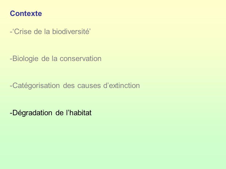 Contexte 'Crise de la biodiversité' Biologie de la conservation. Catégorisation des causes d'extinction.