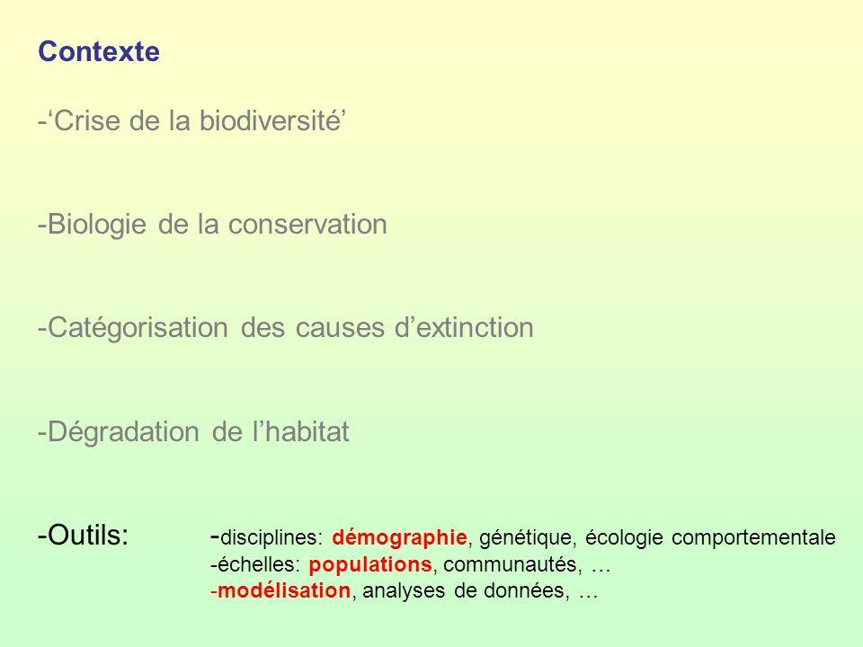 'Crise de la biodiversité'