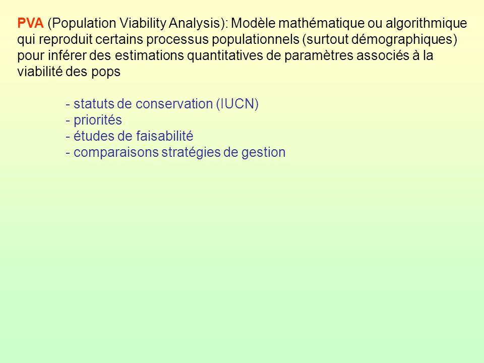 PVA (Population Viability Analysis): Modèle mathématique ou algorithmique qui reproduit certains processus populationnels (surtout démographiques) pour inférer des estimations quantitatives de paramètres associés à la viabilité des pops
