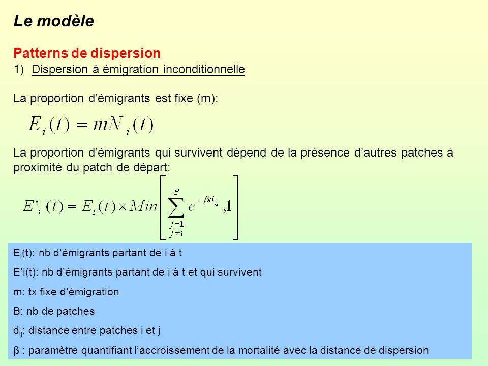 Le modèle Patterns de dispersion