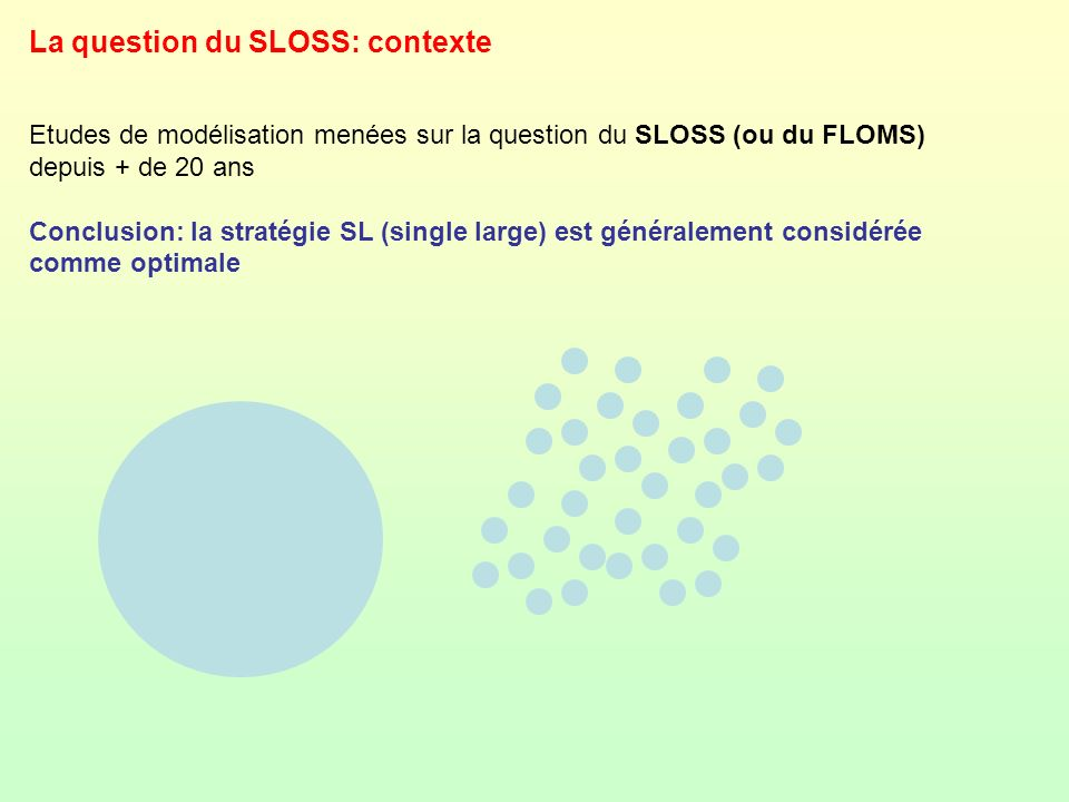 La question du SLOSS: contexte