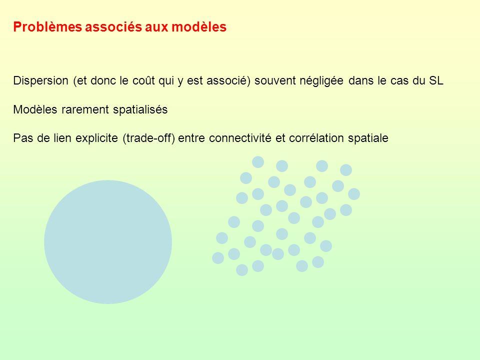 Problèmes associés aux modèles