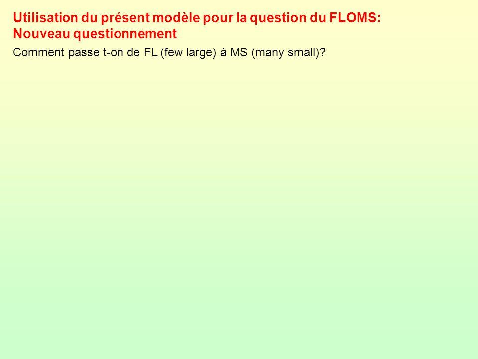 Utilisation du présent modèle pour la question du FLOMS: