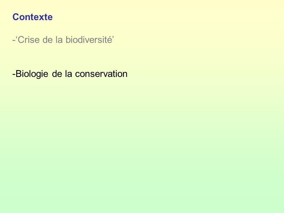 Contexte 'Crise de la biodiversité' Biologie de la conservation