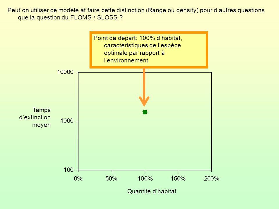 Peut on utiliser ce modèle at faire cette distinction (Range ou density) pour d'autres questions que la question du FLOMS / SLOSS