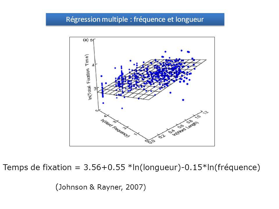 Régression multiple : fréquence et longueur