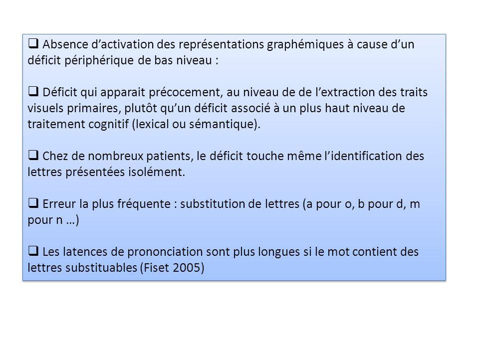 Absence d'activation des représentations graphémiques à cause d'un déficit périphérique de bas niveau :