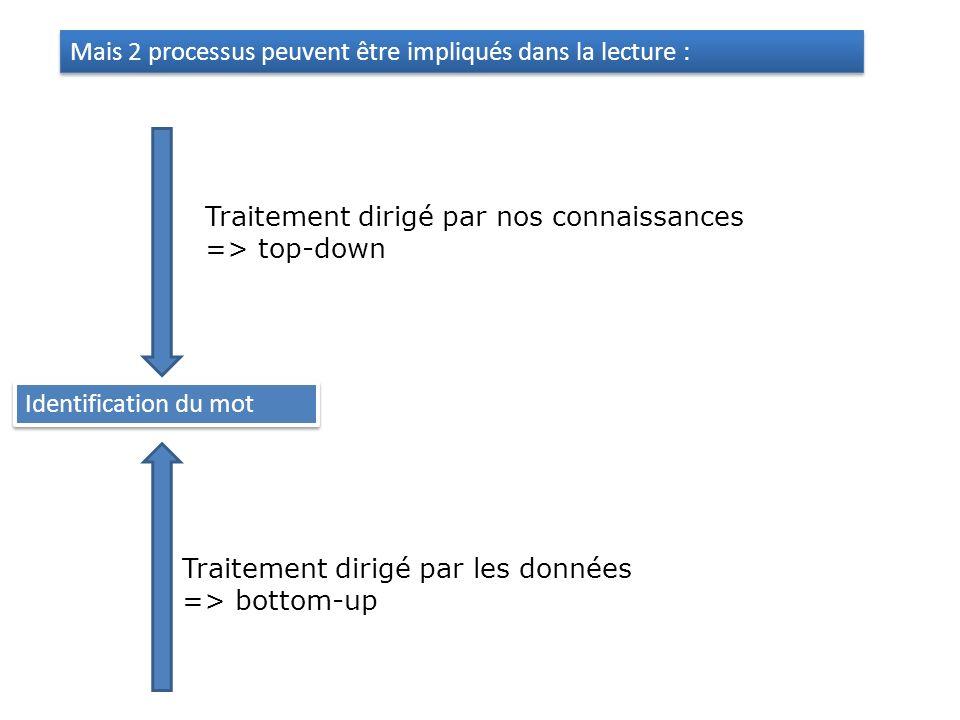 Mais 2 processus peuvent être impliqués dans la lecture :