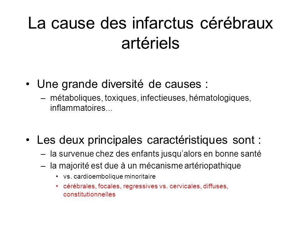 La cause des infarctus cérébraux artériels