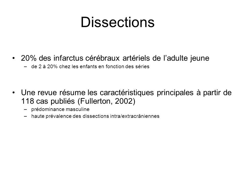 Dissections 20% des infarctus cérébraux artériels de l'adulte jeune