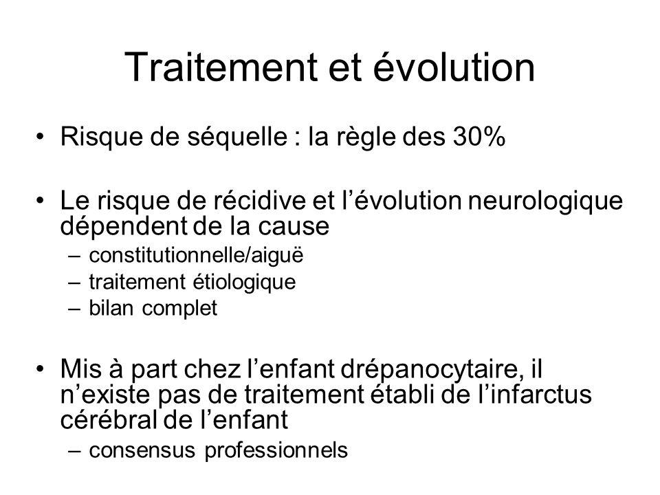 Traitement et évolution