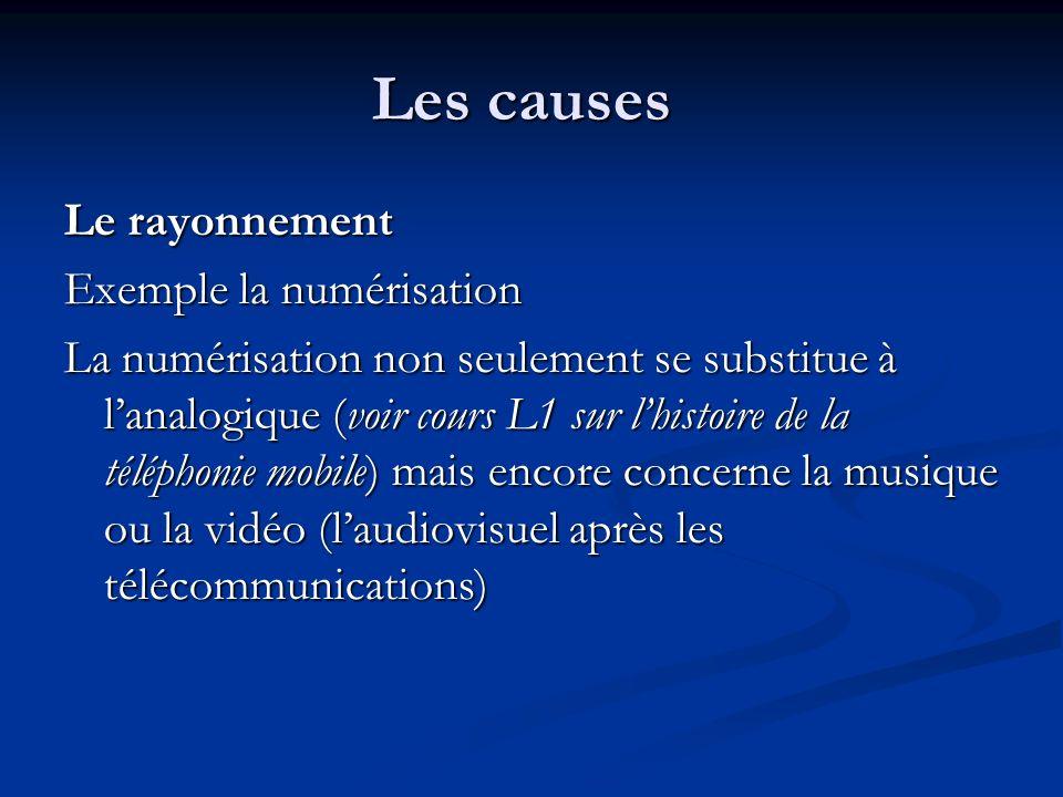 Les causes Le rayonnement Exemple la numérisation