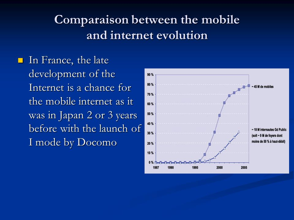 Comparaison between the mobile and internet evolution