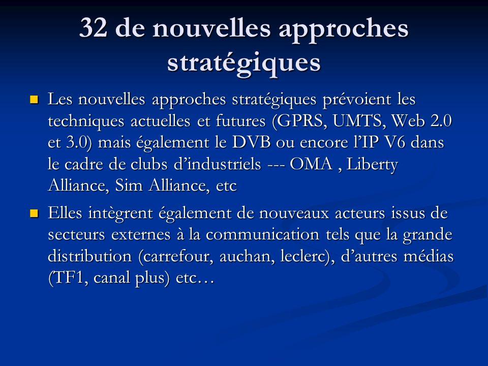 32 de nouvelles approches stratégiques