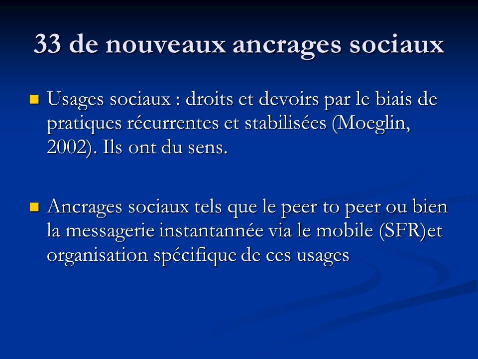 33 de nouveaux ancrages sociaux