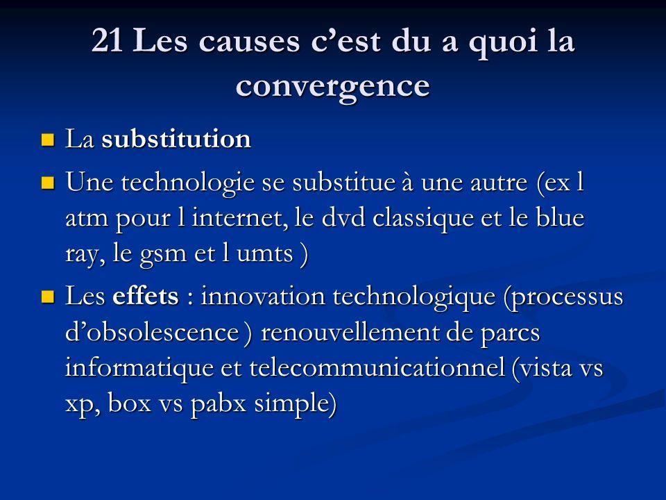 21 Les causes c'est du a quoi la convergence