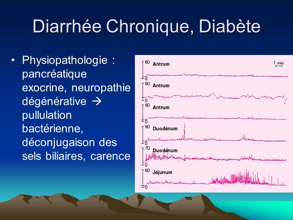 Diarrhée Chronique, Diabète