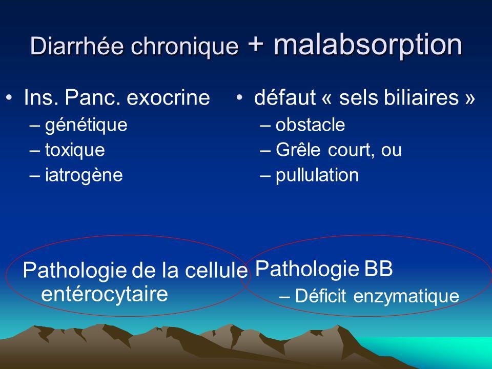 Diarrhée chronique + malabsorption