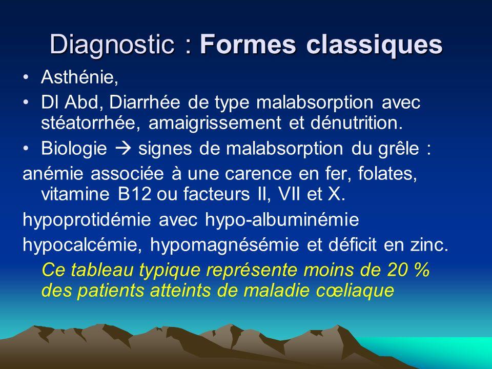 Diagnostic : Formes classiques