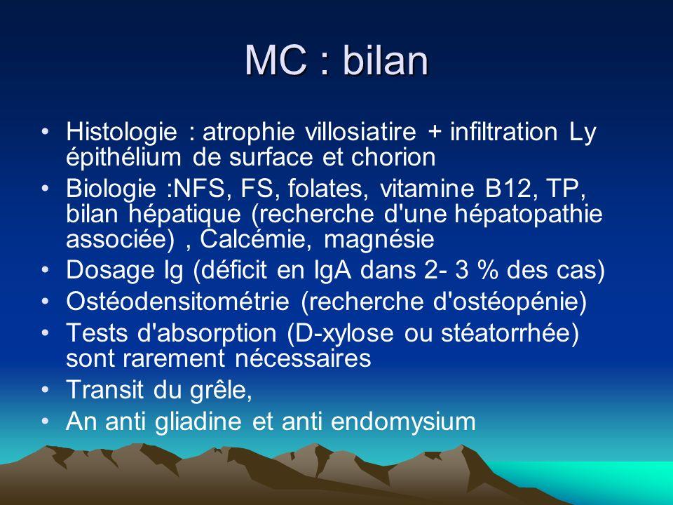 MC : bilan Histologie : atrophie villosiatire + infiltration Ly épithélium de surface et chorion.