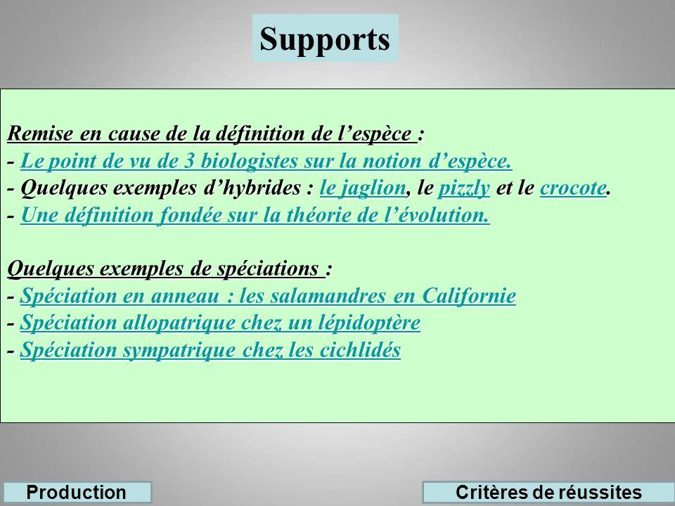 Supports Remise en cause de la définition de l'espèce :