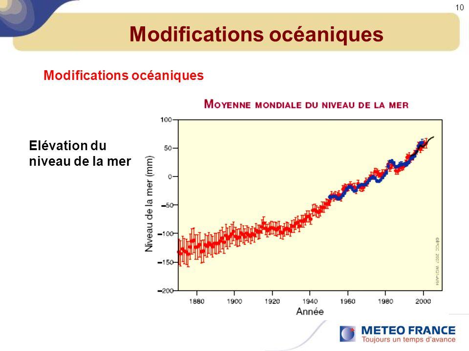 Modifications océaniques