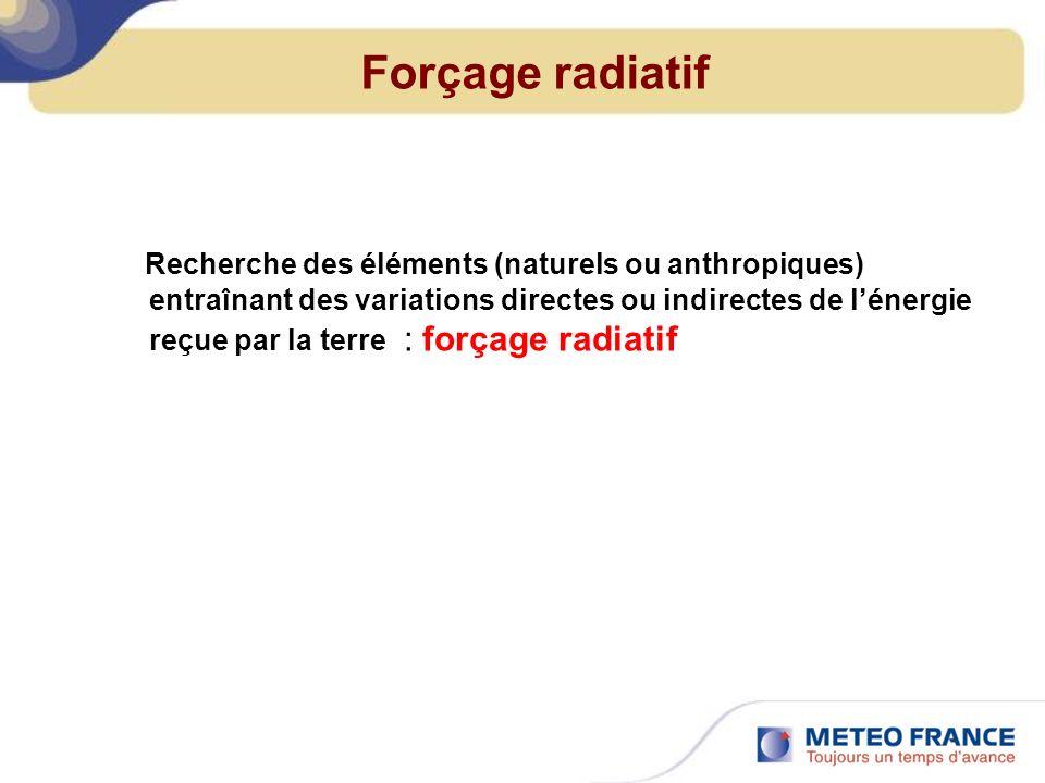Forçage radiatif