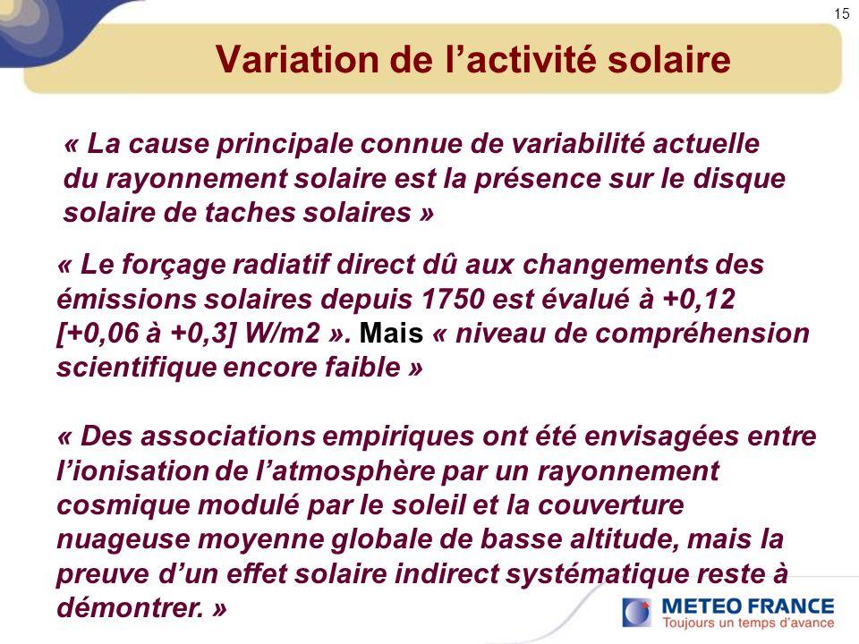 Variation de l'activité solaire