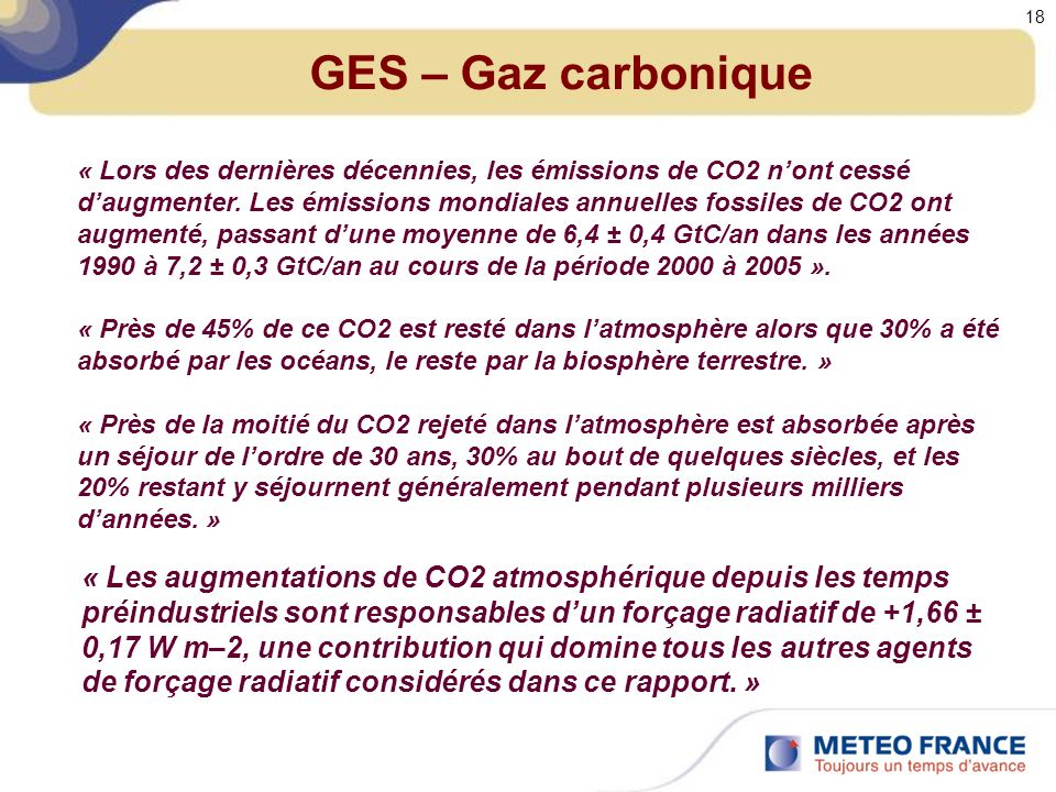 GES – Gaz carbonique