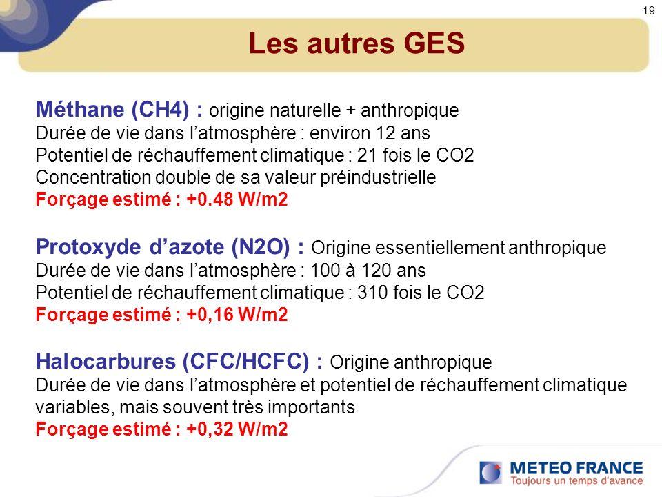 Les autres GES Méthane (CH4) : origine naturelle + anthropique