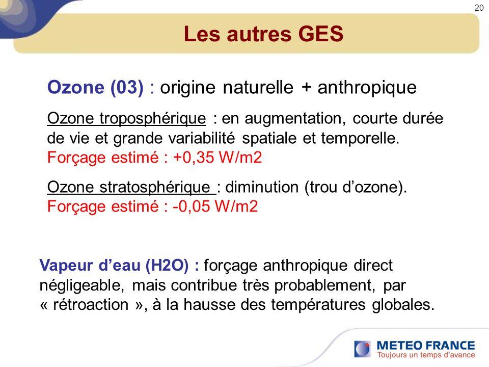 Les autres GES Ozone (03) : origine naturelle + anthropique